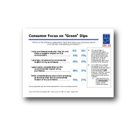 Consumer Focus on Green Dips Cover