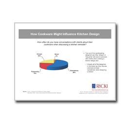How-Cookware-Might-Influence-Kitchen-Design-Chart-SKU992209