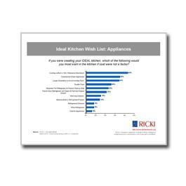 Ideal-Kitchen-Wish-List-Appliances-Chart-SKU093810