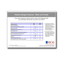 Kitchen-Design-Features-Wish-List-Trends-Chart-SKU094410-Cover