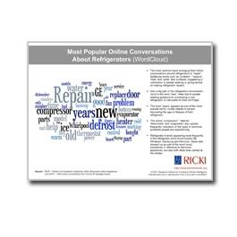 Most-Popular-Online-Conversations-About-Refrigerators-WordCloud-SKU102710-Cover