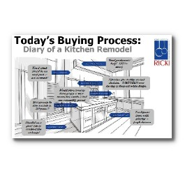 buying decision making process pdf