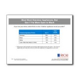 Generation Y - Appliance Finish Preferences-Small