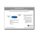 Kitchen-Space-Use-Function-Vs-Activities-Charts-SKU092510-Cover