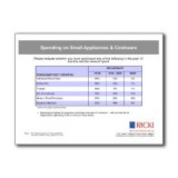 spending-on-small-appliances-cookware-chart-SKU095510-cover