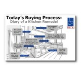 Today's Buying Process - Diary of a Kitchen Remodel