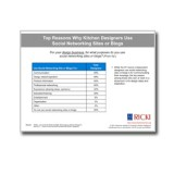 Top-Reasons-Kitchen-Designers-Use-Social-Networking-Sites-Chart-SKU132911-Cover