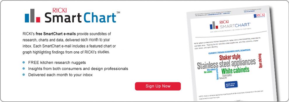 RICKI: SmartChart E-mail